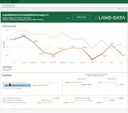 Jetzt digital: Betriebswirtschaftliche Auswertungen in ADNOVA+